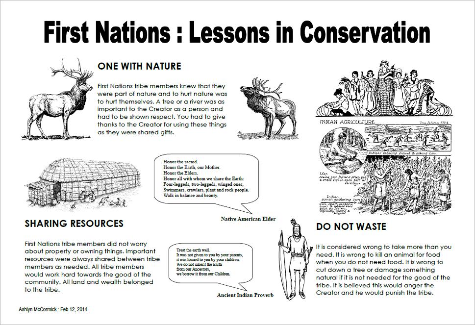 FN Conservation